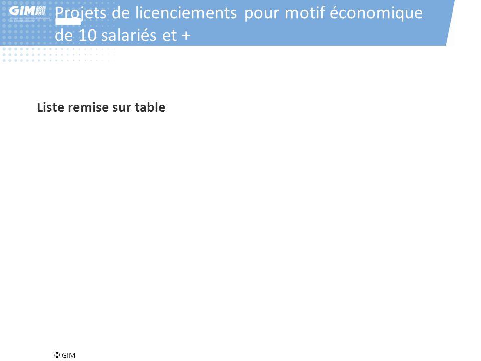 © GIM Projets de licenciements pour motif économique de 10 salariés et + Liste remise sur table