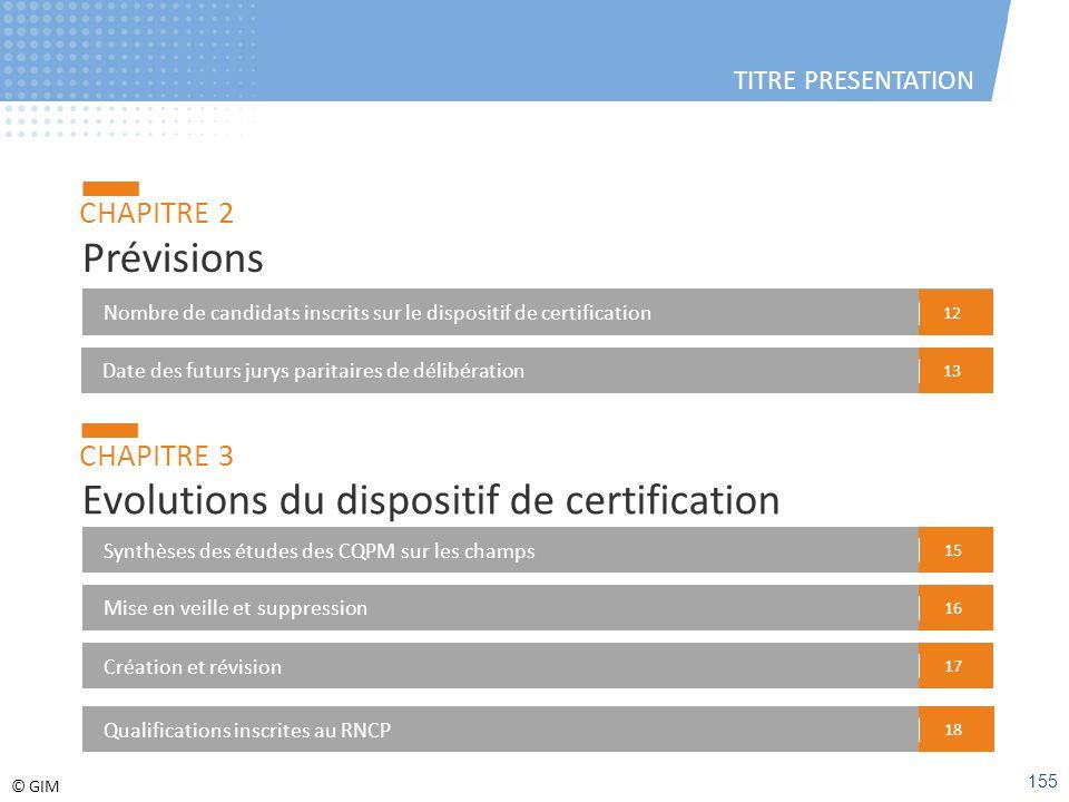 © GIM TITRE PRESENTATION Prévisions CHAPITRE 2 Nombre de candidats inscrits sur le dispositif de certification 12 Date des futurs jurys paritaires de
