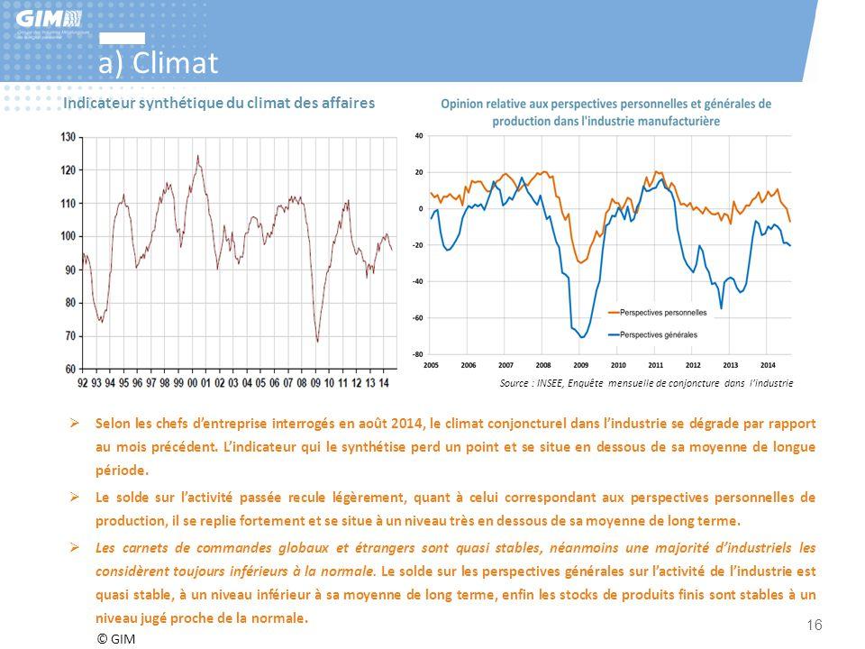 © GIM 16 a) Climat Indicateur synthétique du climat des affaires Source : INSEE, Enquête mensuelle de conjoncture dans l'industrie  Selon les chefs d