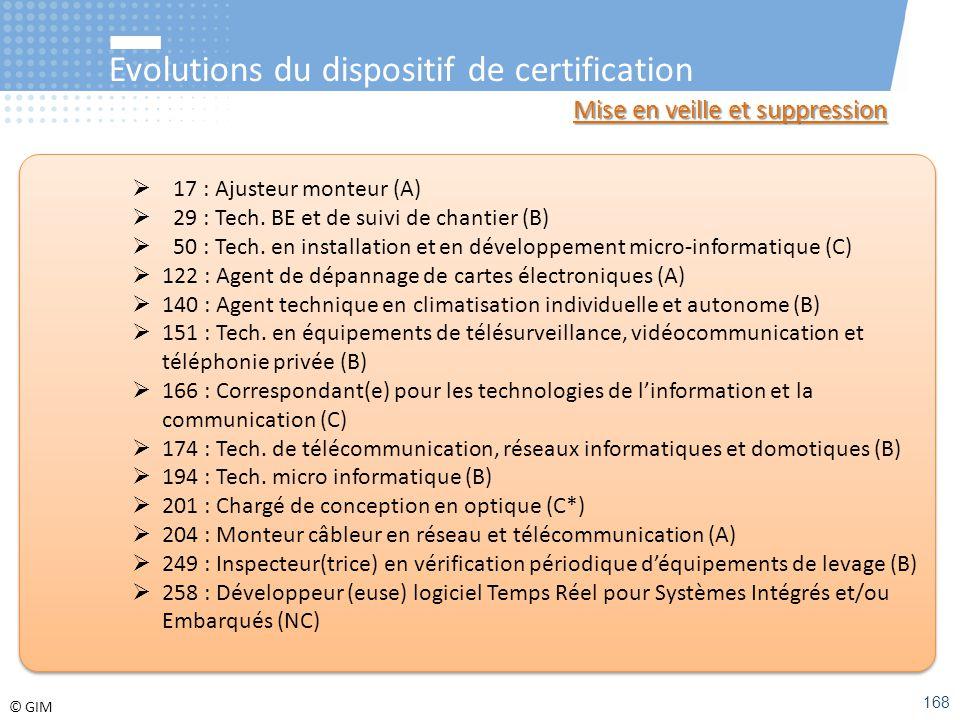 © GIM Evolutions du dispositif de certification Mise en veille et suppression  17 : Ajusteur monteur (A)  29 : Tech. BE et de suivi de chantier (B)