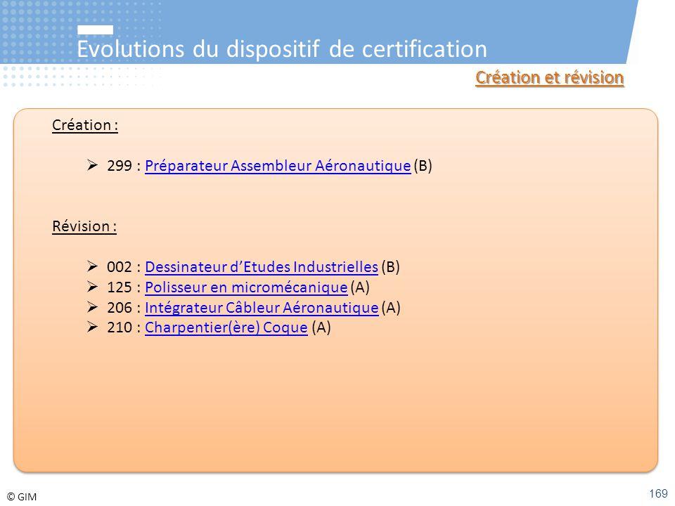 © GIM Evolutions du dispositif de certification Création et révision Création :  299 : Préparateur Assembleur Aéronautique (B)Préparateur Assembleur