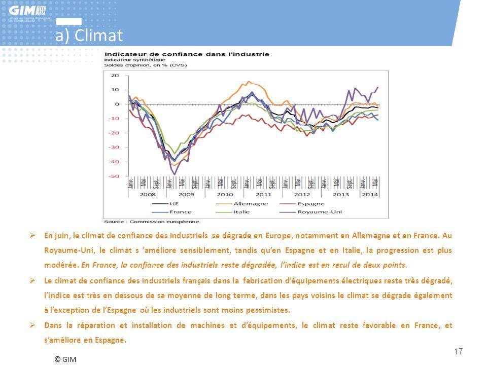 © GIM 17 a) Climat  En juin, le climat de confiance des industriels se dégrade en Europe, notamment en Allemagne et en France. Au Royaume-Uni, le cli