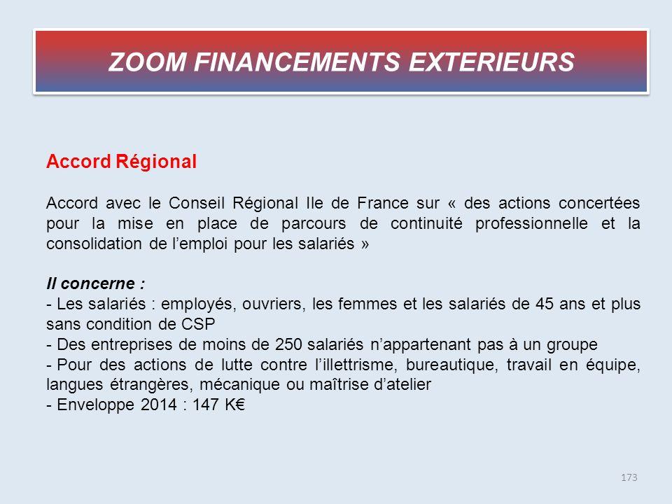 173 ZOOM FINANCEMENTS EXTERIEURS Accord Régional Accord avec le Conseil Régional Ile de France sur « des actions concertées pour la mise en place de p