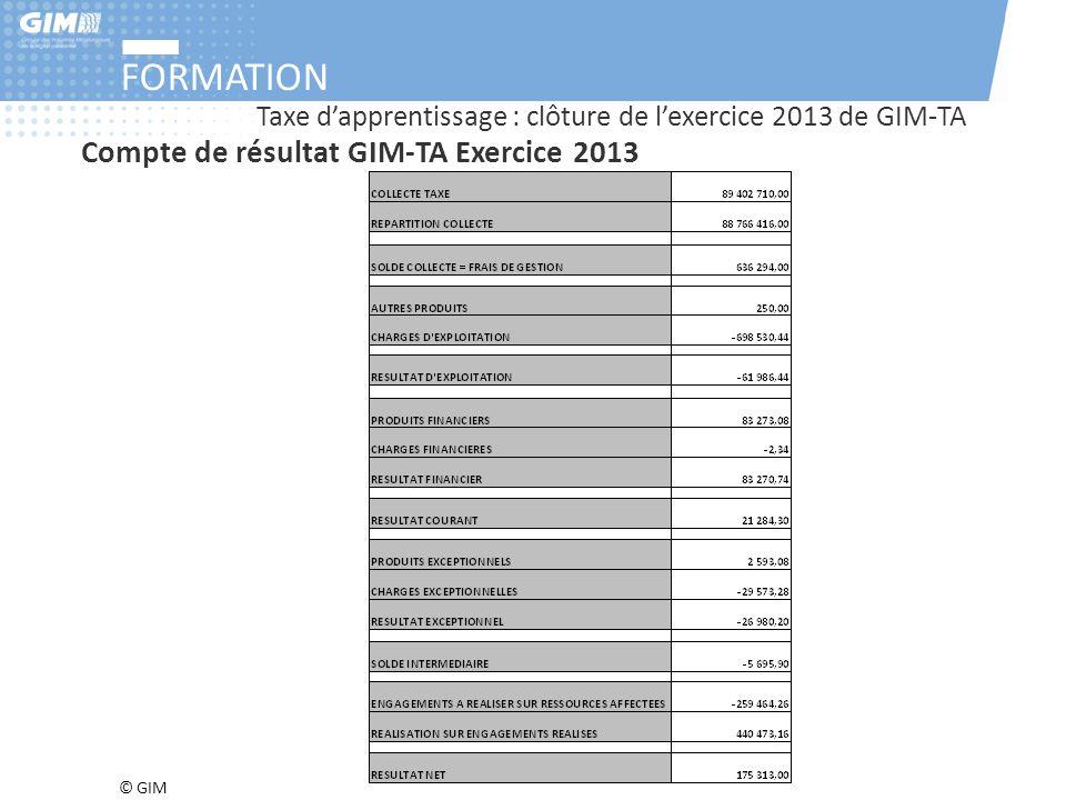 © GIM FORMATION Taxe d'apprentissage : clôture de l'exercice 2013 de GIM-TA Compte de résultat GIM-TA Exercice 2013