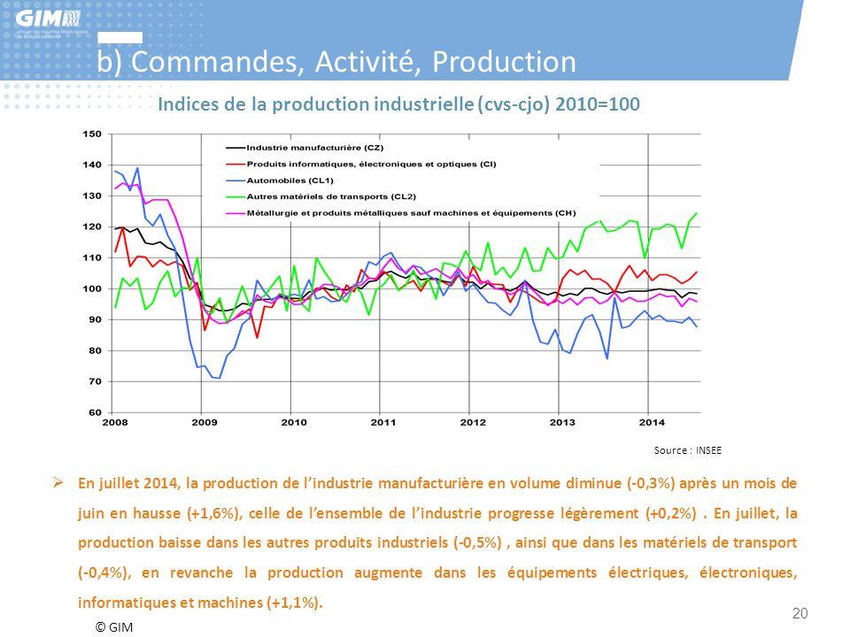 © GIM 20 b) Commandes, Activité, Production Source : INSEE Indices de la production industrielle (cvs-cjo) 2010=100  En juillet 2014, la production d