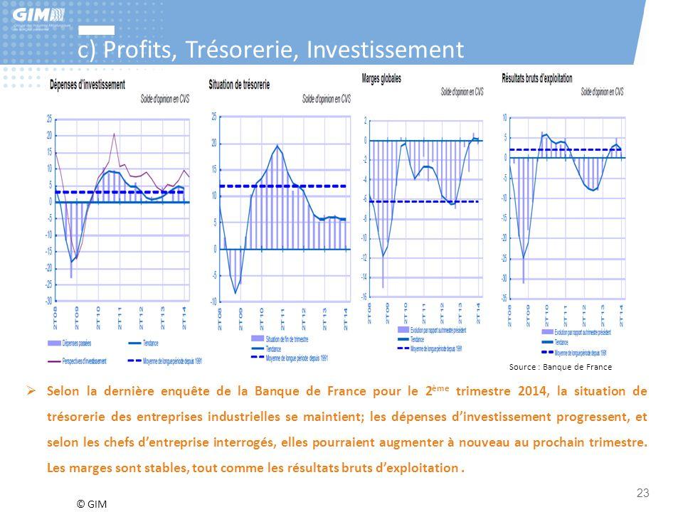 © GIM 23 c) Profits, Trésorerie, Investissement Source : Banque de France  Selon la dernière enquête de la Banque de France pour le 2 ème trimestre 2