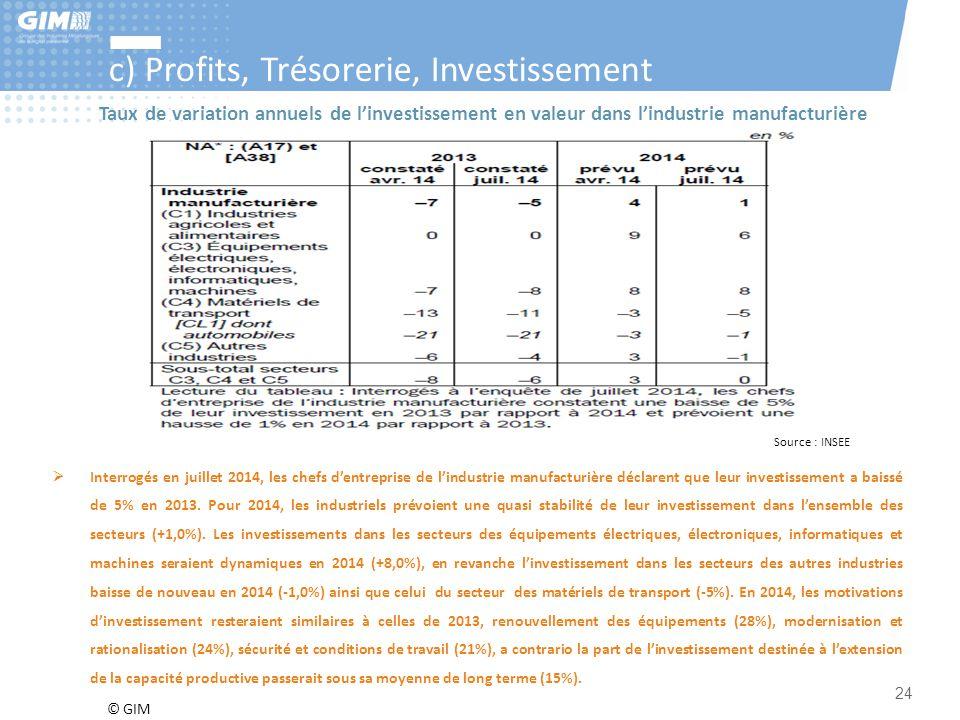 © GIM 24 c) Profits, Trésorerie, Investissement Source : INSEE  Interrogés en juillet 2014, les chefs d'entreprise de l'industrie manufacturière décl