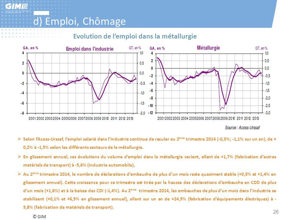 © GIM 26 d) Emploi, Chômage Evolution de l'emploi dans la métallurgie  Selon l'Acoss-Urssaf, l'emploi salarié dans l'industrie continue de reculer au