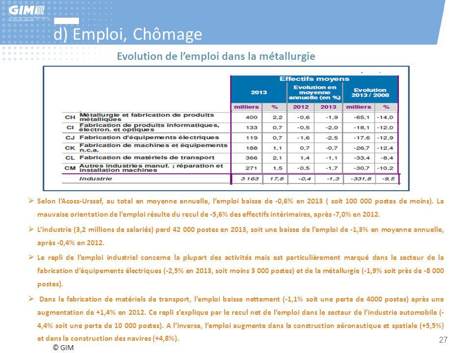 © GIM 27 d) Emploi, Chômage  Selon l'Acoss-Urssaf, au total en moyenne annuelle, l'emploi baisse de -0,6% en 2013 ( soit 100 000 postes de moins). La