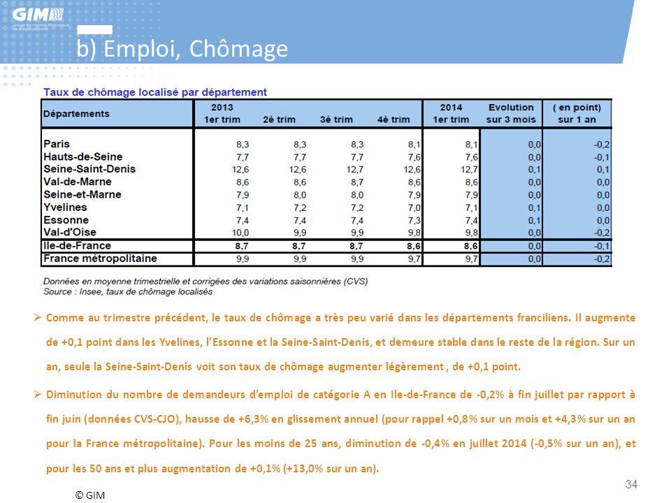 © GIM 34 b) Emploi, Chômage  Comme au trimestre précédent, le taux de chômage a très peu varié dans les départements franciliens. Il augmente de +0,1