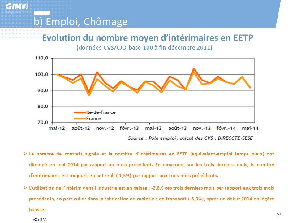 © GIM 35 b) Emploi, Chômage  Le nombre de contrats signés et le nombre d'intérimaires en EETP (équivalent-emploi temps plein) ont diminué en mai 2014