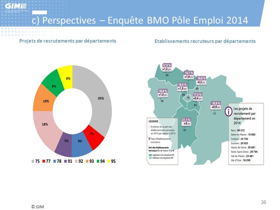 © GIM 38 c) Perspectives – Enquête BMO Pôle Emploi 2014 Projets de recrutements par départements Etablissements recruteurs par départements