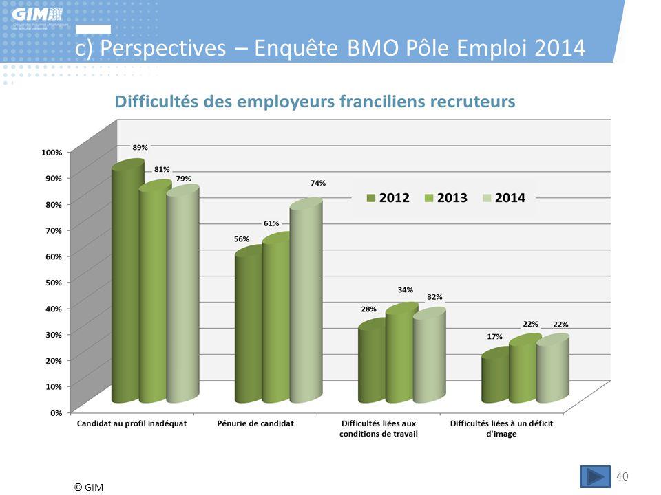 © GIM 40 c) Perspectives – Enquête BMO Pôle Emploi 2014