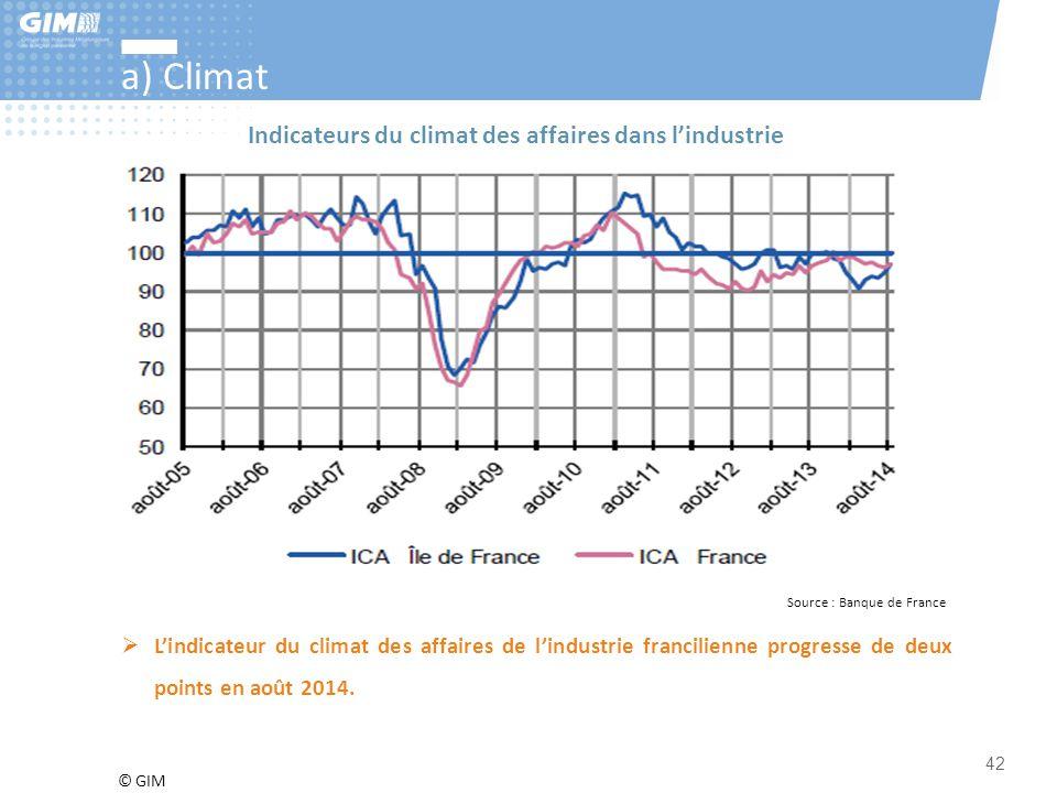 © GIM 42 a) Climat Source : Banque de France Indicateurs du climat des affaires dans l'industrie  L'indicateur du climat des affaires de l'industrie