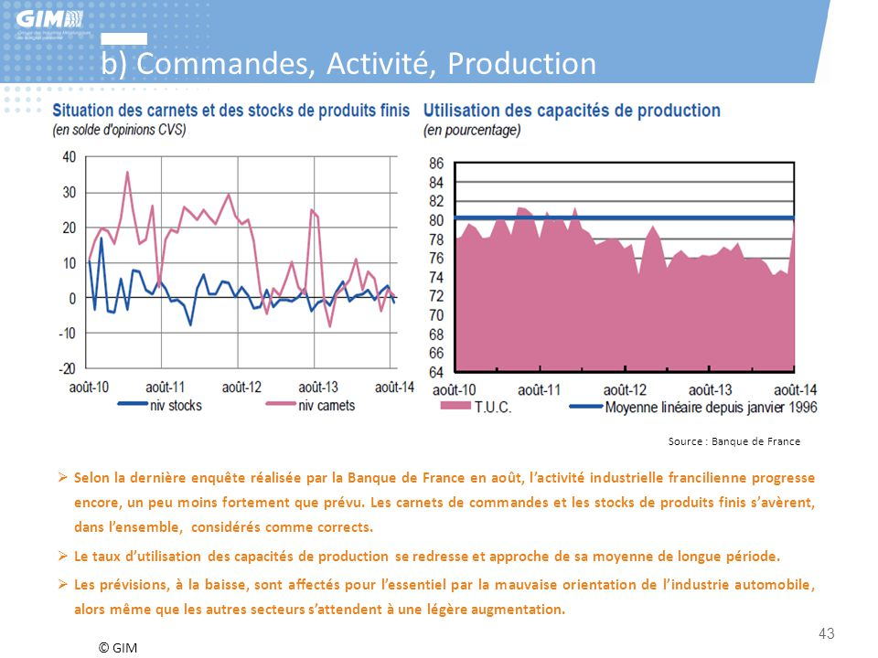 © GIM 43 b) Commandes, Activité, Production Source : Banque de France  Selon la dernière enquête réalisée par la Banque de France en août, l'activité