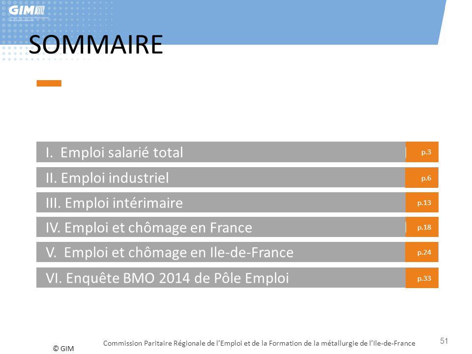 © GIM SOMMAIRE I. Emploi salarié total p.3 II. Emploi industriel III. Emploi intérimaire IV. Emploi et chômage en France p.18 V. Emploi et chômage en