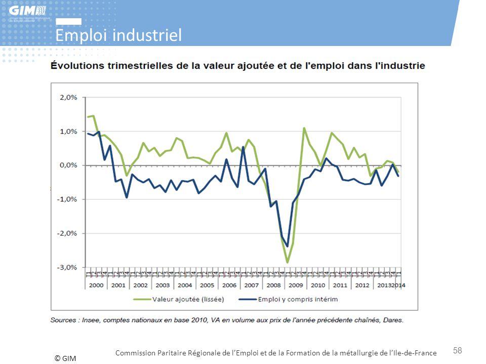 © GIM Emploi industriel Commission Paritaire Régionale de l'Emploi et de la Formation de la métallurgie de l'Ile-de-France 58