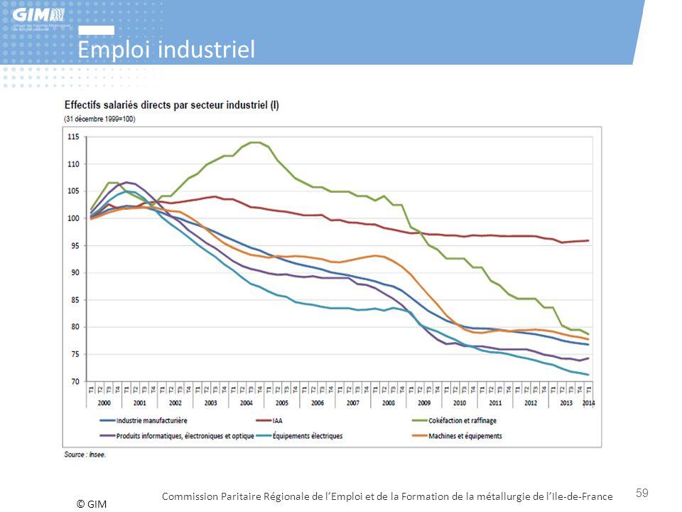 © GIM Emploi industriel Commission Paritaire Régionale de l'Emploi et de la Formation de la métallurgie de l'Ile-de-France 59