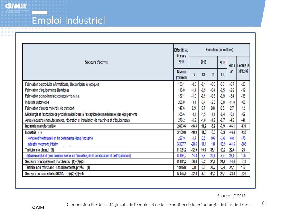 © GIM Emploi industriel Commission Paritaire Régionale de l'Emploi et de la Formation de la métallurgie de l'Ile-de-France 61 Source : DGCIS