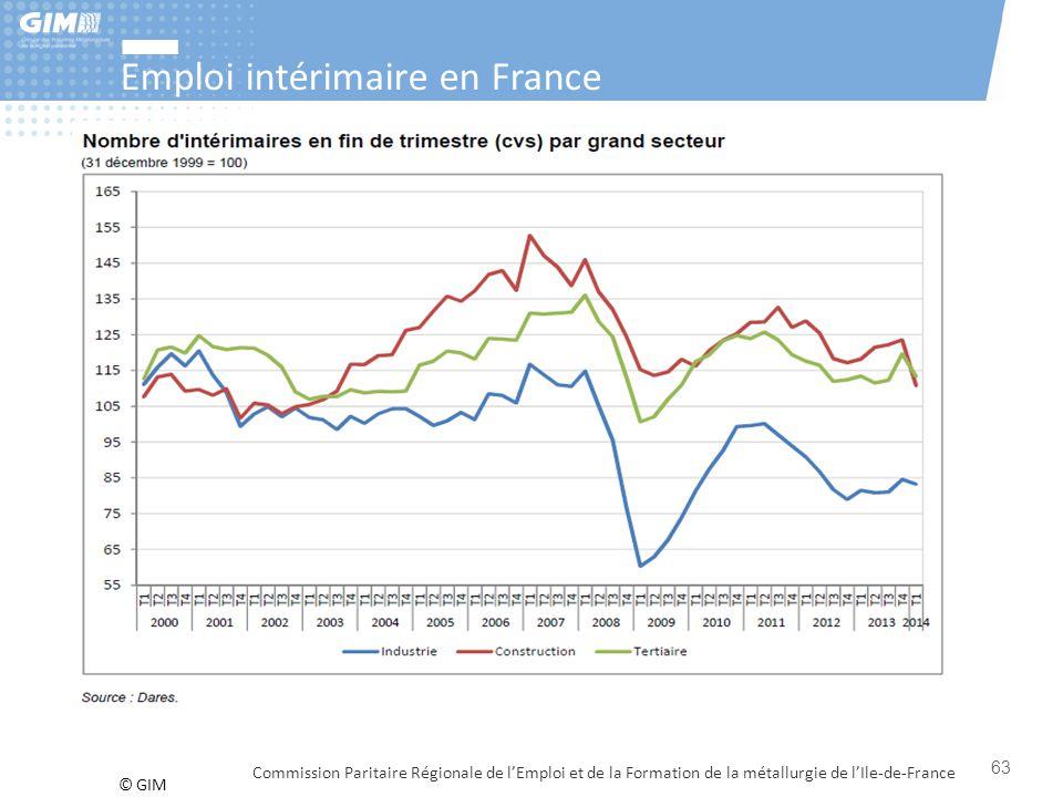 © GIM Emploi intérimaire en France Commission Paritaire Régionale de l'Emploi et de la Formation de la métallurgie de l'Ile-de-France 63
