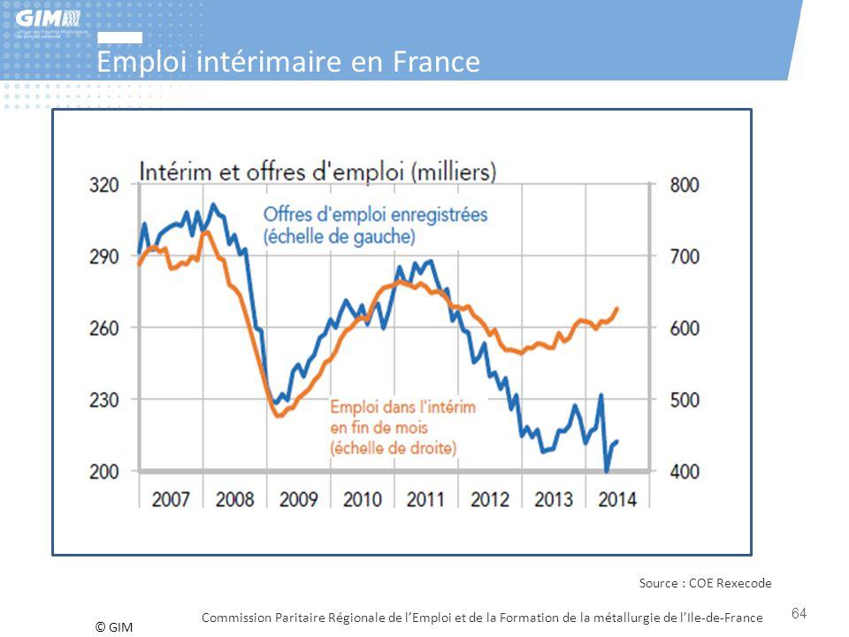 © GIM Emploi intérimaire en France Commission Paritaire Régionale de l'Emploi et de la Formation de la métallurgie de l'Ile-de-France 64 Source : COE