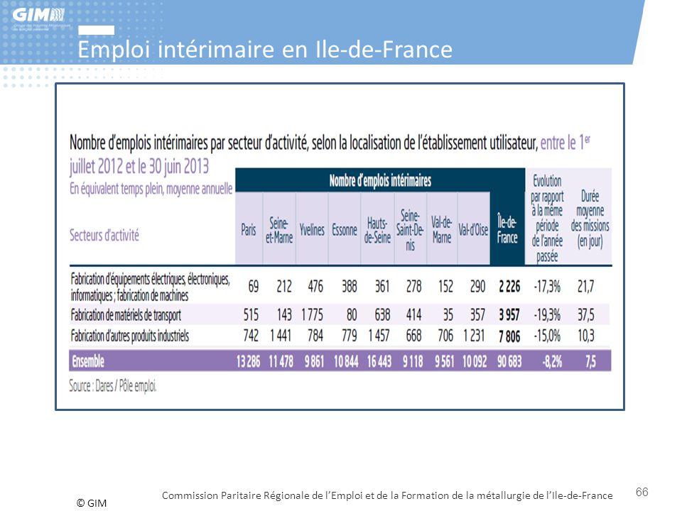© GIM Emploi intérimaire en Ile-de-France Commission Paritaire Régionale de l'Emploi et de la Formation de la métallurgie de l'Ile-de-France 66