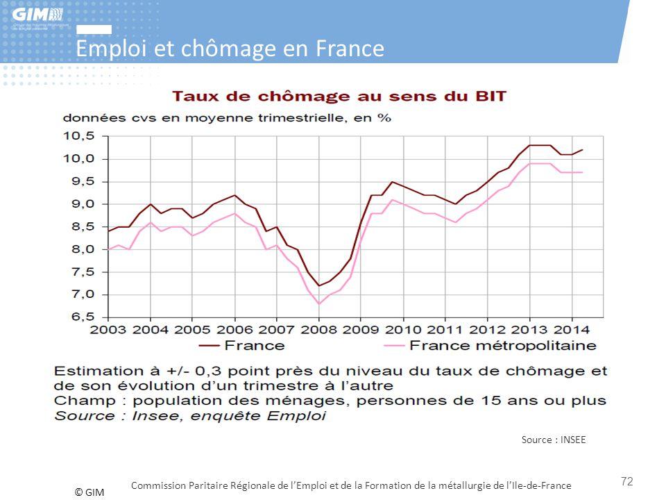 © GIM Emploi et chômage en France Commission Paritaire Régionale de l'Emploi et de la Formation de la métallurgie de l'Ile-de-France Source : INSEE 72