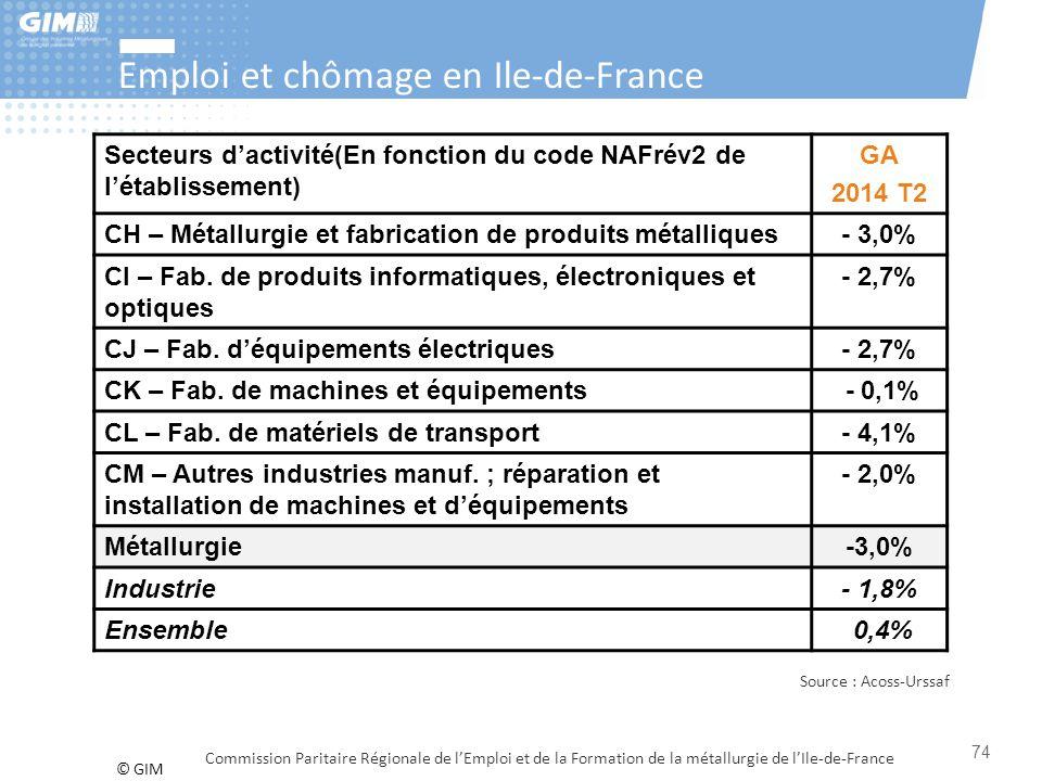 © GIM Emploi et chômage en Ile-de-France Commission Paritaire Régionale de l'Emploi et de la Formation de la métallurgie de l'Ile-de-France 74 Secteur