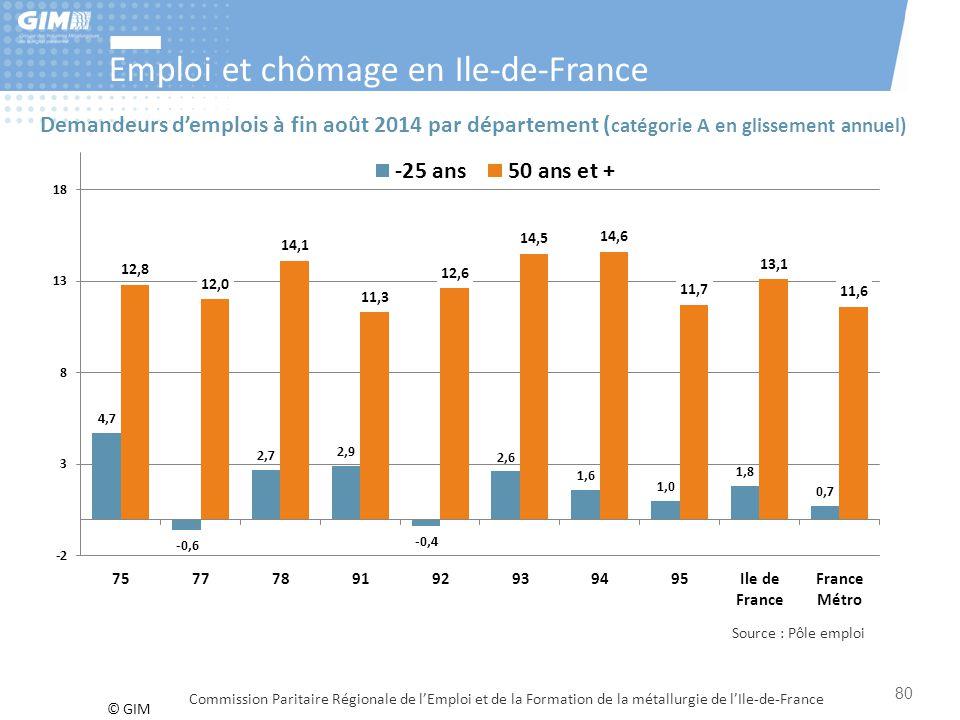 © GIM Emploi et chômage en Ile-de-France Commission Paritaire Régionale de l'Emploi et de la Formation de la métallurgie de l'Ile-de-France Source : P