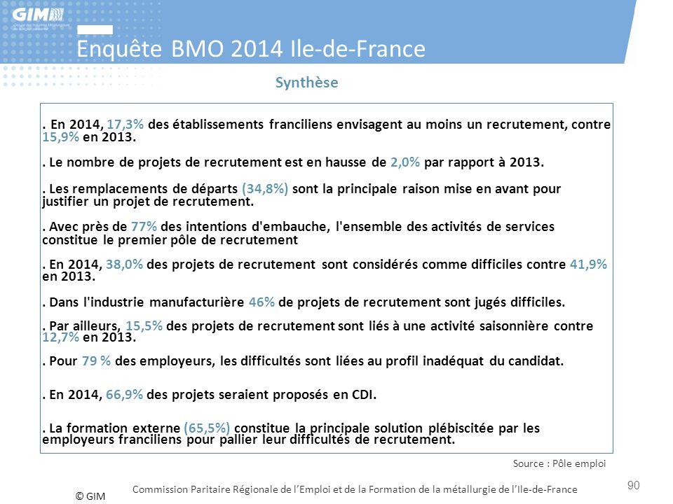© GIM Enquête BMO 2014 Ile-de-France Commission Paritaire Régionale de l'Emploi et de la Formation de la métallurgie de l'Ile-de-France 90 Source : Pô