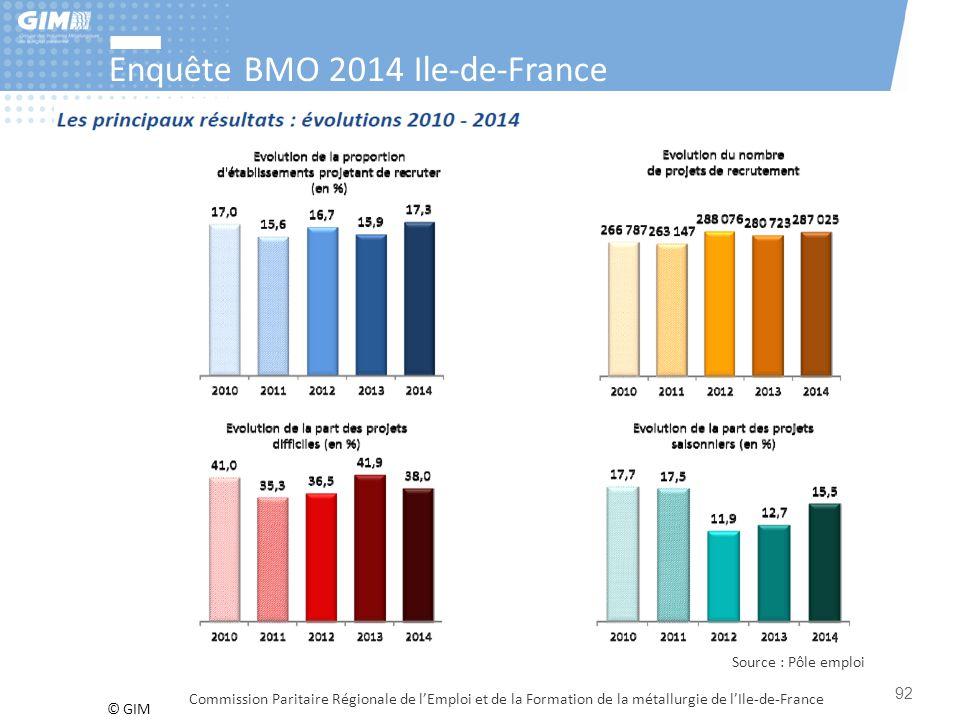 © GIM Enquête BMO 2014 Ile-de-France Commission Paritaire Régionale de l'Emploi et de la Formation de la métallurgie de l'Ile-de-France 92 Source : Pô