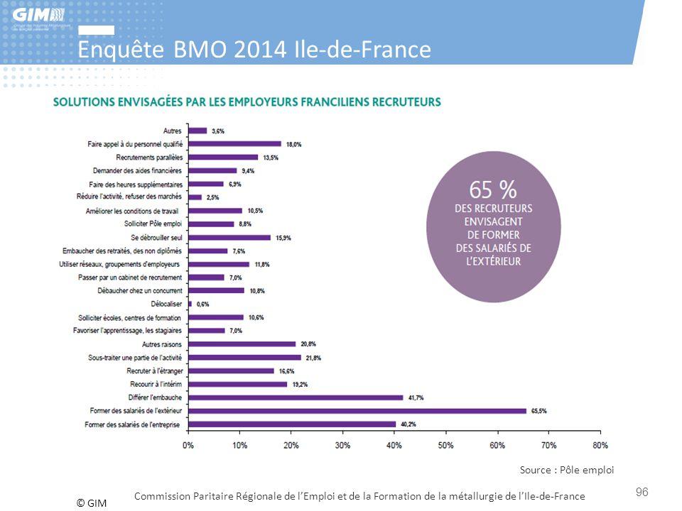 © GIM Enquête BMO 2014 Ile-de-France Commission Paritaire Régionale de l'Emploi et de la Formation de la métallurgie de l'Ile-de-France 96 Source : Pô
