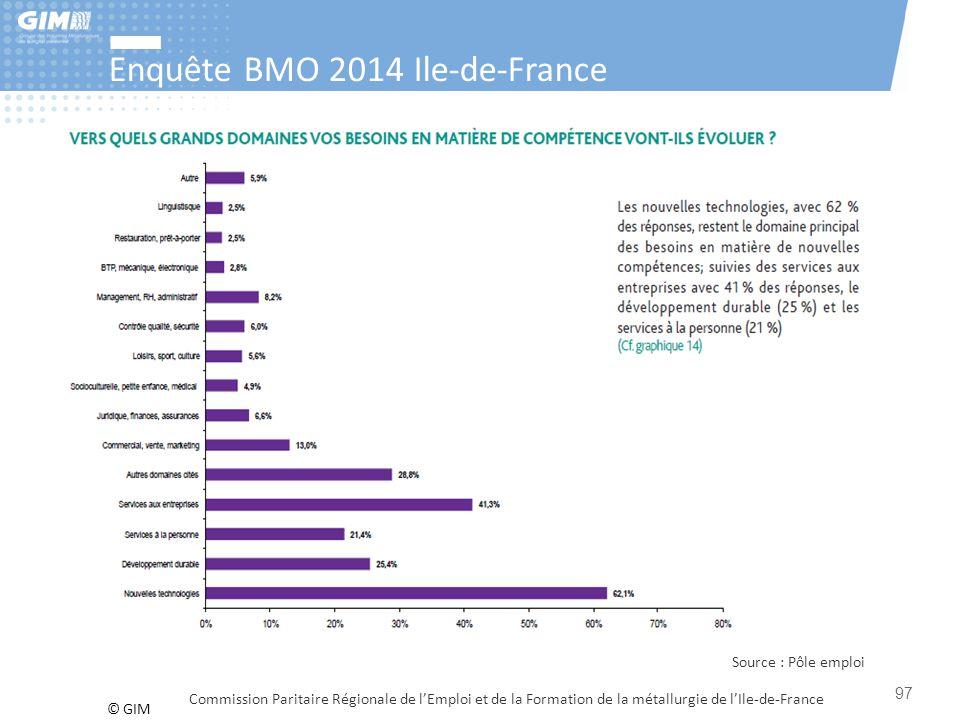 © GIM Enquête BMO 2014 Ile-de-France Commission Paritaire Régionale de l'Emploi et de la Formation de la métallurgie de l'Ile-de-France 97 Source : Pô