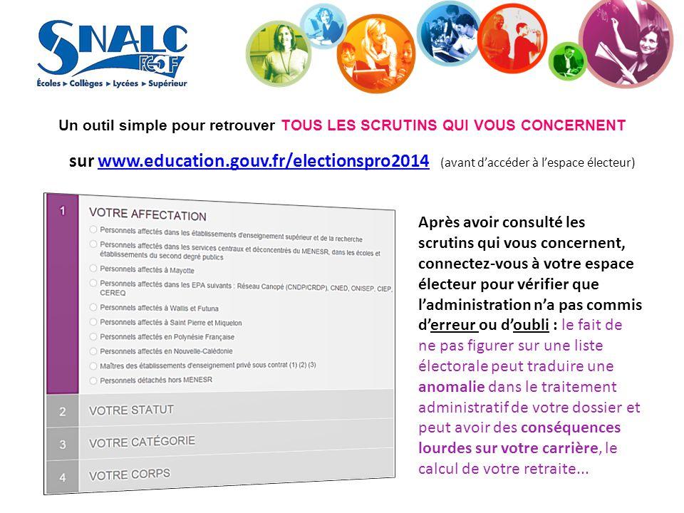 Un outil simple pour retrouver TOUS LES SCRUTINS QUI VOUS CONCERNENT sur www.education.gouv.fr/electionspro2014 (avant d'accéder à l'espace électeur)w