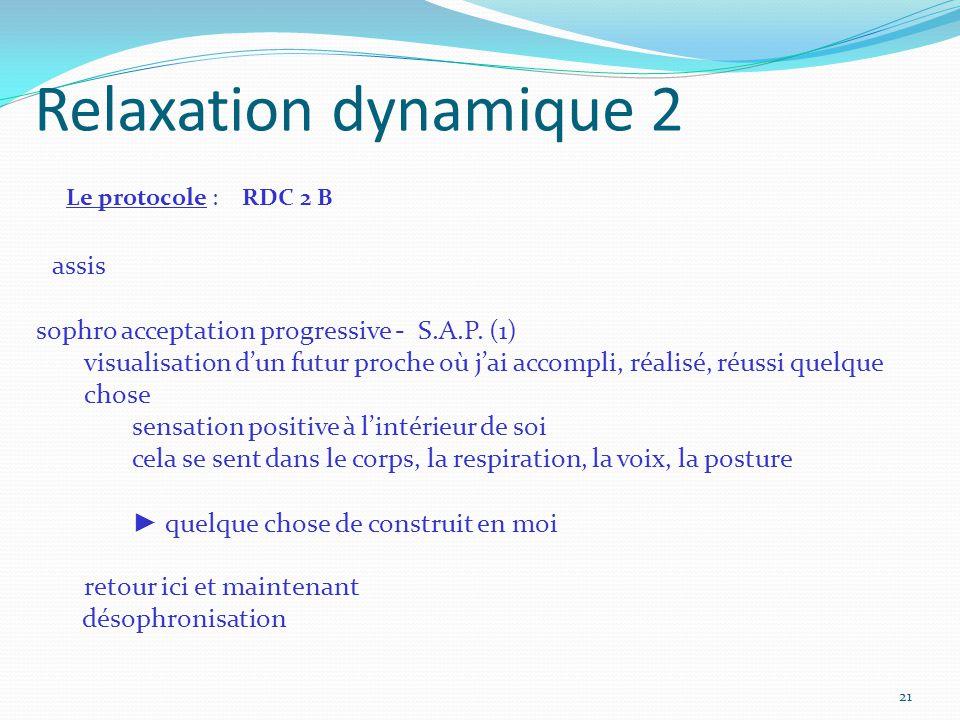 Relaxation dynamique 2 Le protocole : RDC 2 B assis sophro acceptation progressive - S.A.P. (1) visualisation d'un futur proche où j'ai accompli, réal