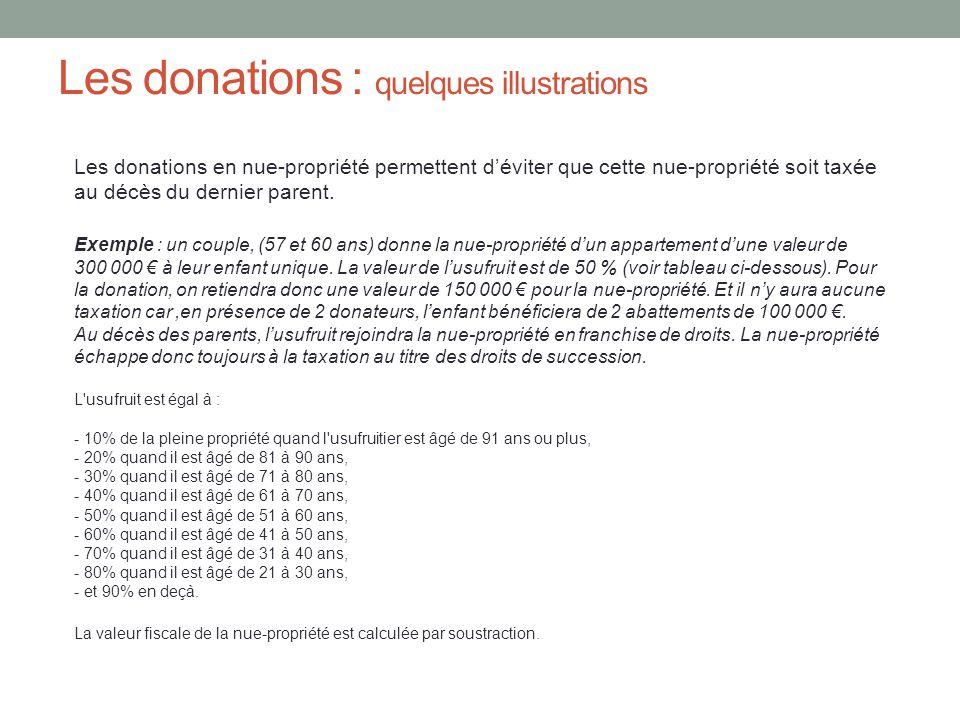 Les donations : quelques illustrations Les donations en nue-propriété permettent d'éviter que cette nue-propriété soit taxée au décès du dernier paren