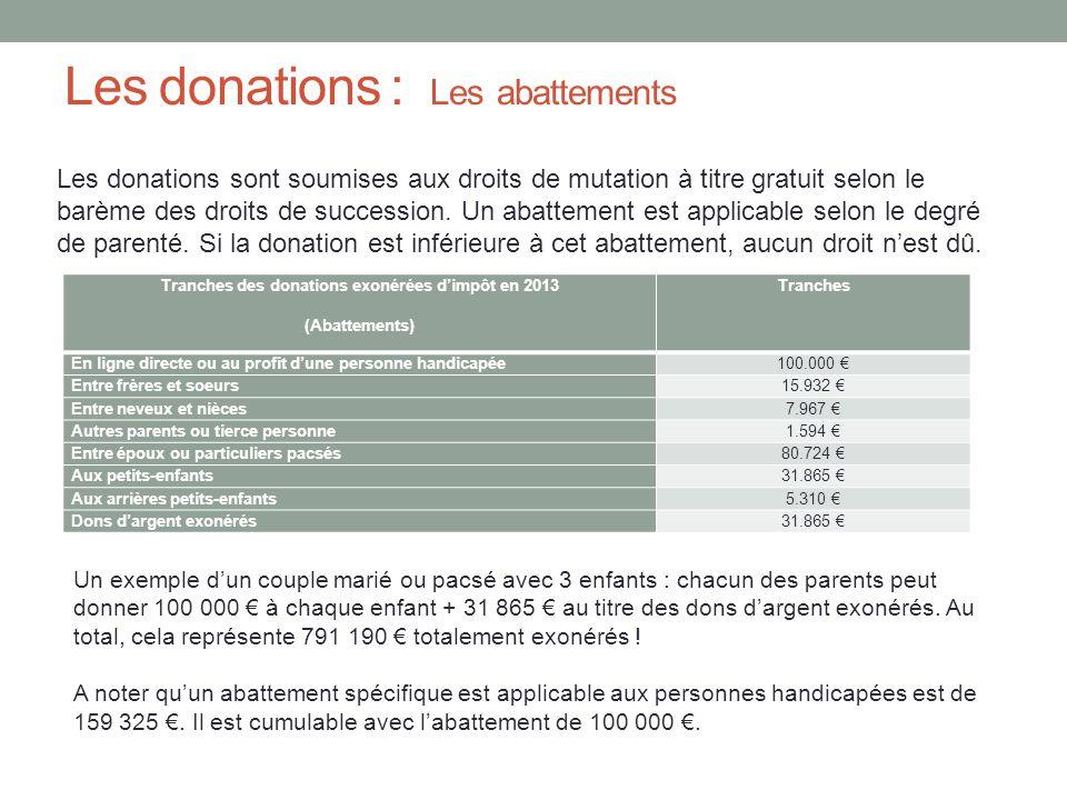 Les donations : Le barème des droits Si le montant transmis par donation est supérieur à celui de l'abattement, le barème applicable est alors celui des droits de succession, Barème des droits de succession 2013 en ligne directe, entre époux ou entre partenaires pacsés : Tranche d'impositionTaux jusqu'à 8.072€5% Entre 8.072€ et 12.109€10% Entre 12.109€€ et 15.932€15% Entre 15.932€ et 552.324€20% Entre 552.324€ et 902.838€30% Entre 902.839€€ et 1.805.677€40% Au-delà de 1.805.678€45% Le calcul s'effectue par donation (par enfant).