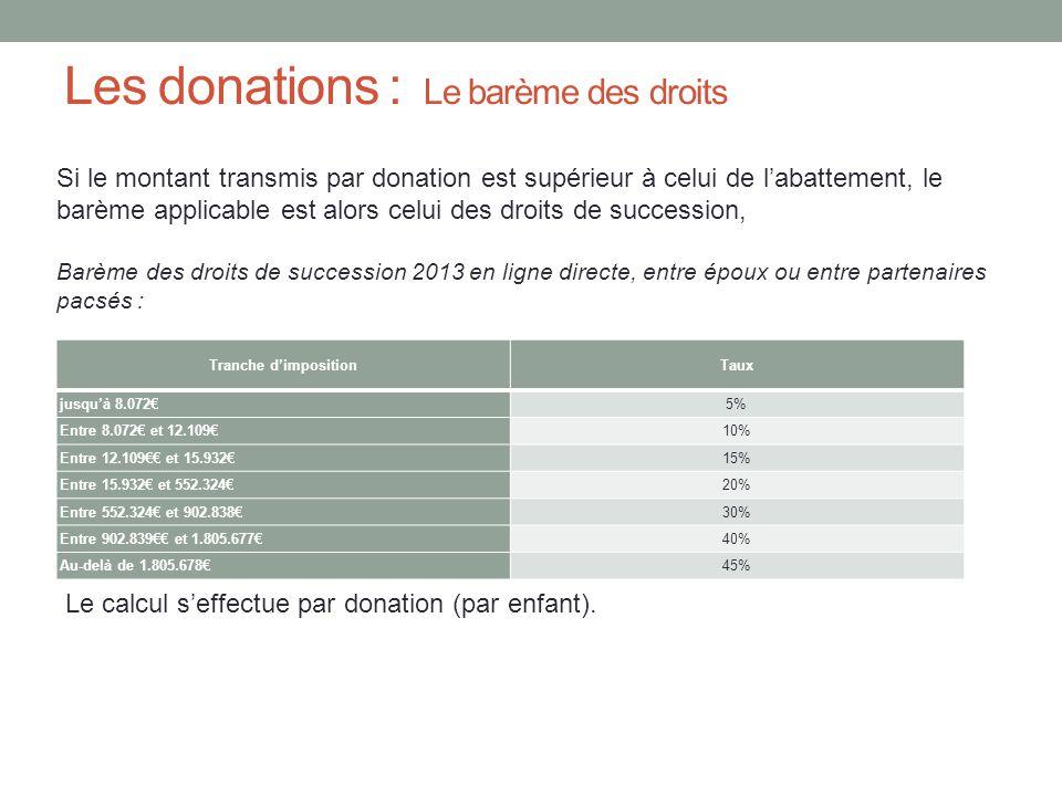 Les donations : Le barème des droits Si le montant transmis par donation est supérieur à celui de l'abattement, le barème applicable est alors celui d