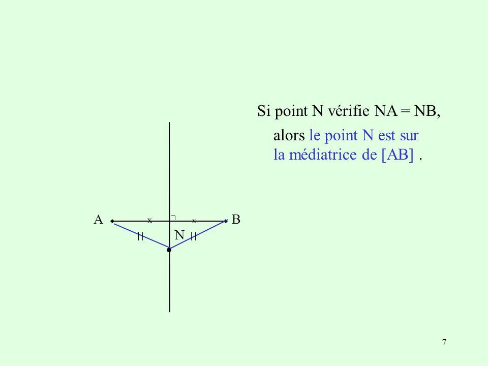 7 AB N Si point N vérifie NA = NB, alors le point N est sur la médiatrice de [AB]. x x