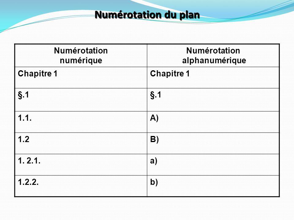 Numérotation du plan Numérotation numérique Numérotation alphanumérique Chapitre 1 §.1 1.1.A) 1.2B) 1. 2.1.a) 1.2.2.b)