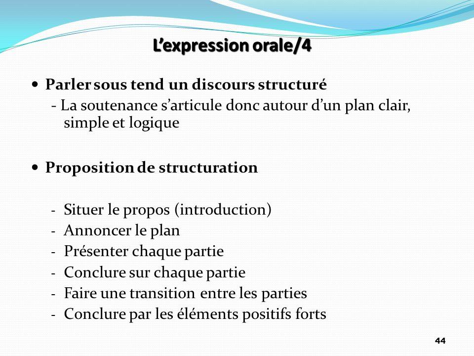 L'expression orale/4 Parler sous tend un discours structuré - La soutenance s'articule donc autour d'un plan clair, simple et logique Proposition de s