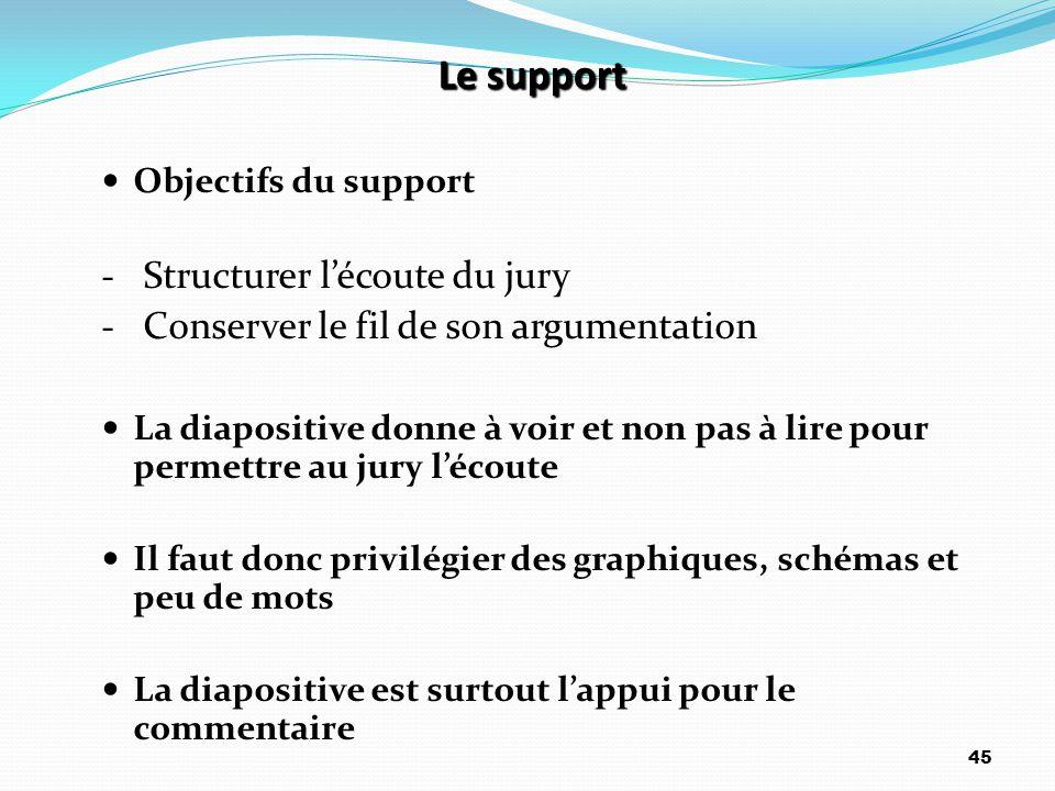 Le support Objectifs du support - Structurer l'écoute du jury - Conserver le fil de son argumentation La diapositive donne à voir et non pas à lire po