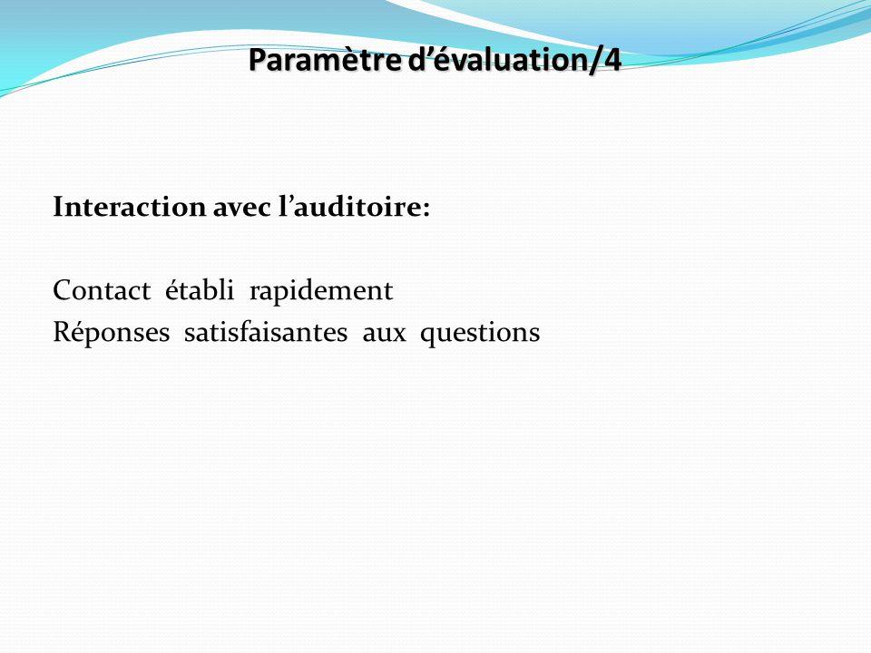 Paramètre d'évaluation/4 Interaction avec l'auditoire: Contact établi rapidement Réponses satisfaisantes aux questions