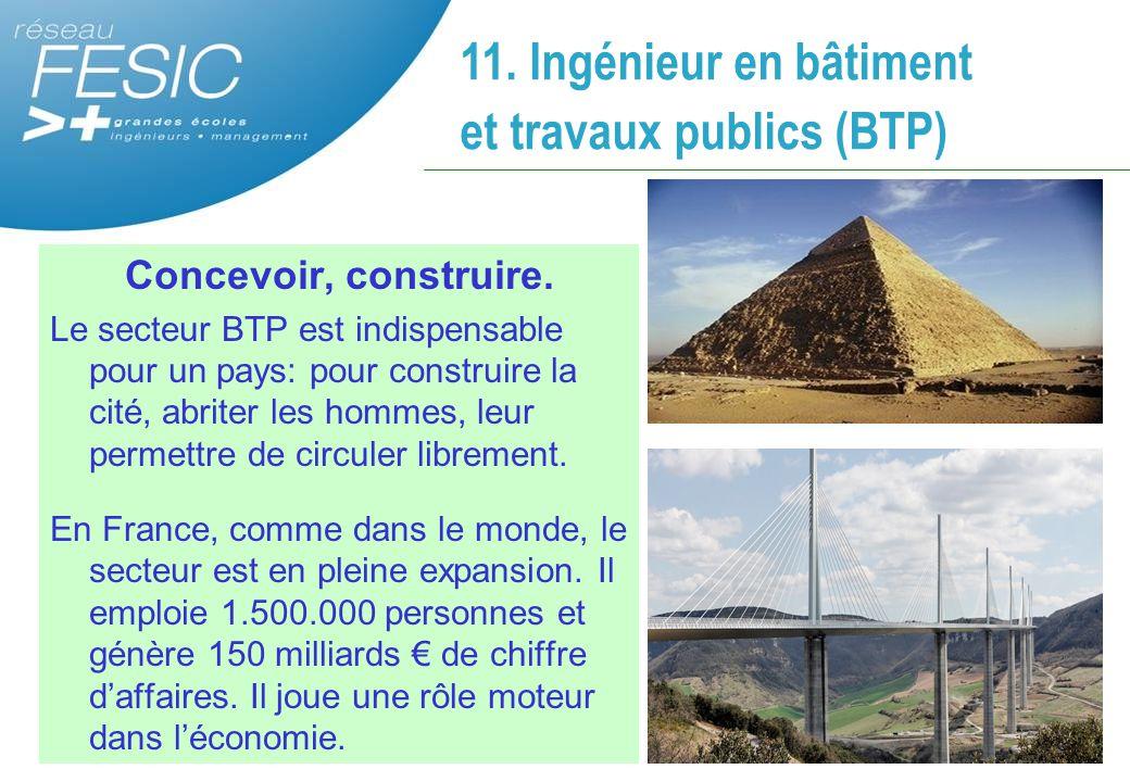 Concevoir, construire. Le secteur BTP est indispensable pour un pays: pour construire la cité, abriter les hommes, leur permettre de circuler libremen