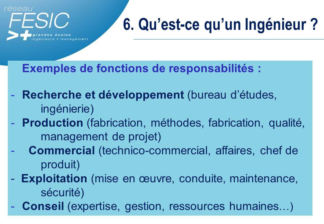 6. Qu'est-ce qu'un Ingénieur ? Exemples de fonctions de responsabilités : -Recherche et développement (bureau d'études, ingénierie) -Production (fabri