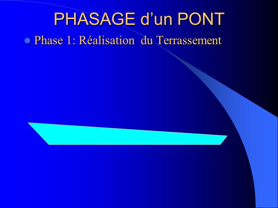 PHASAGE d'un PONT Phase 1: Réalisation du Terrassement Phase 1: Réalisation du Terrassement