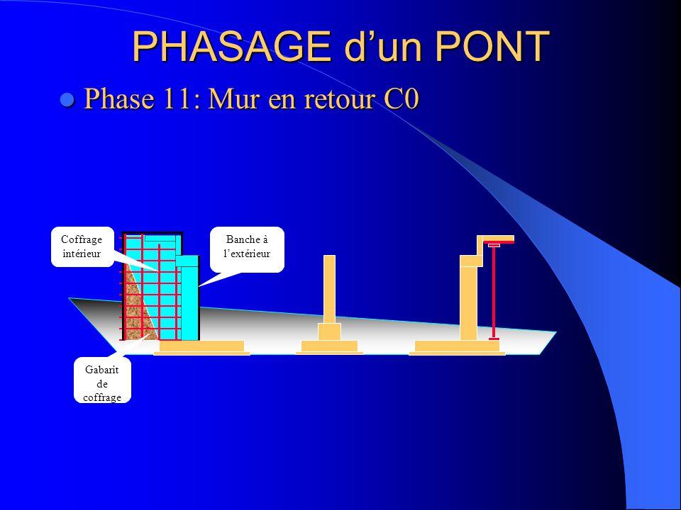 Gabarit de coffrage Banche à l'extérieur Coffrage intérieur PHASAGE d'un PONT Phase 11: Mur en retour C0 Phase 11: Mur en retour C0