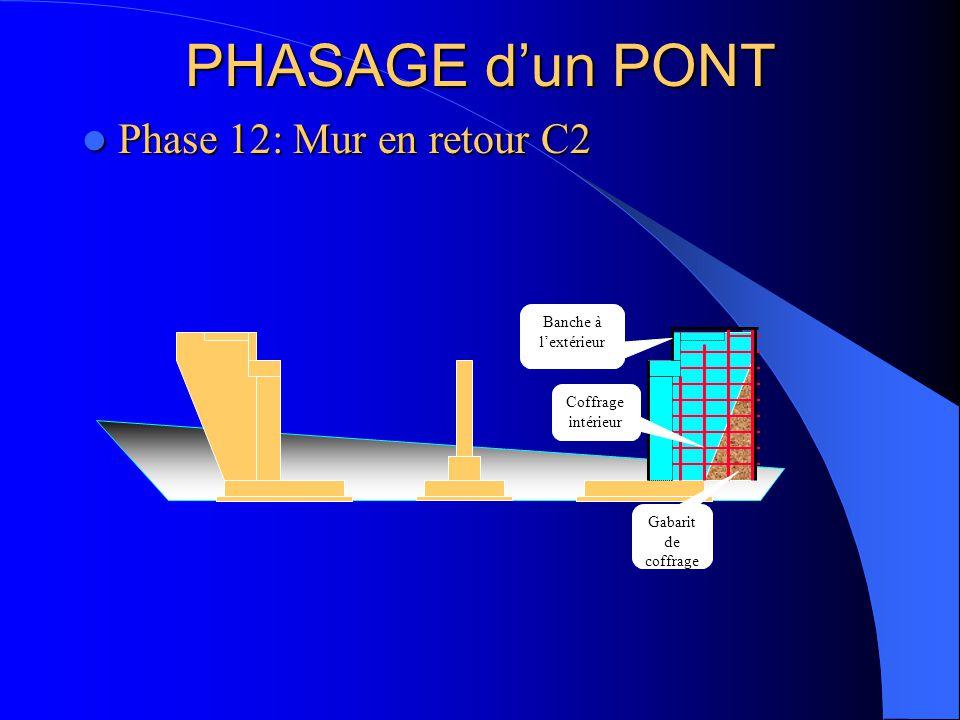 Gabarit de coffrage Banche à l'extérieur Coffrage intérieur PHASAGE d'un PONT Phase 12: Mur en retour C2 Phase 12: Mur en retour C2