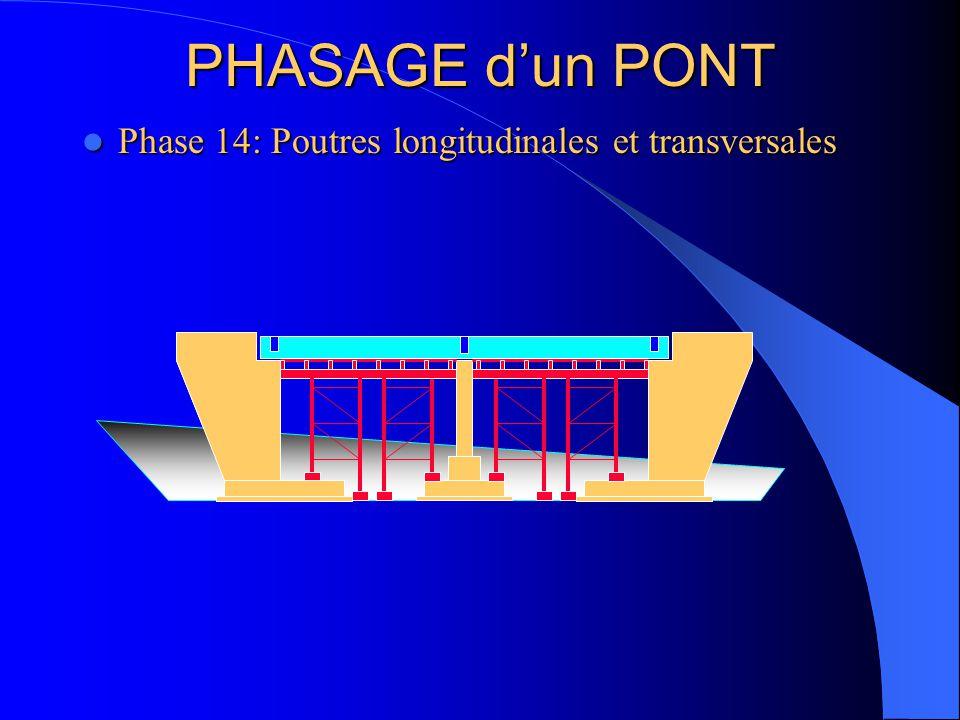PHASAGE d'un PONT Phase 14: Poutres longitudinales et transversales Phase 14: Poutres longitudinales et transversales