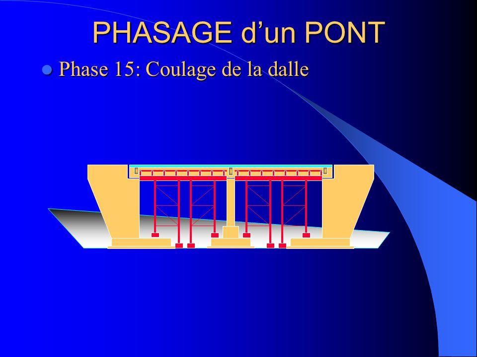 PHASAGE d'un PONT Phase 15: Coulage de la dalle Phase 15: Coulage de la dalle